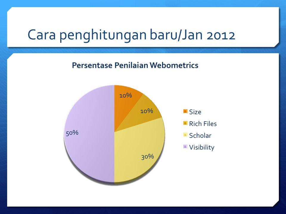 Cara penghitungan baru/Jan 2012