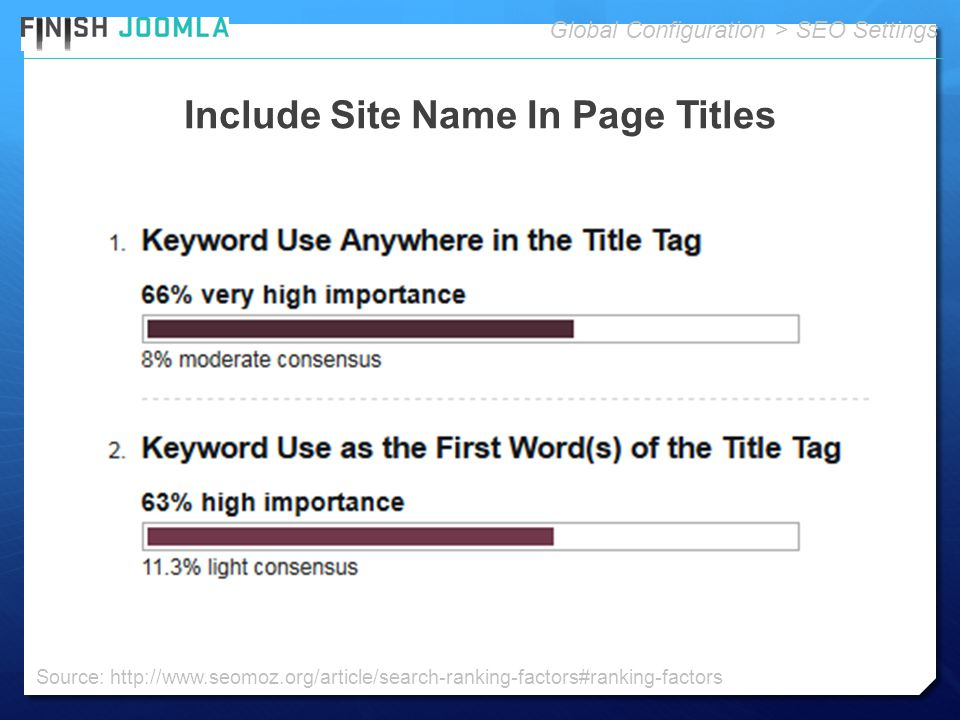 Include Site Name In Page Titles Global Configuration > SEO Settings Source: http://www.seomoz.org/article/search-ranking-factors#ranking-factors