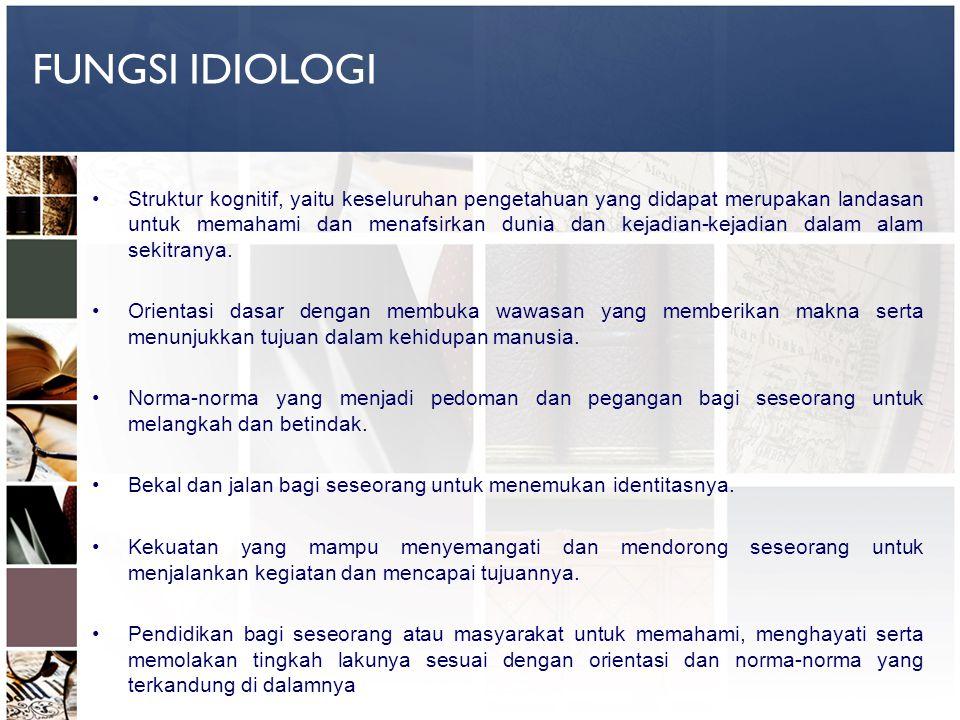 Pemikiran Konsep Ideologi-Ideologi Untuk Indonesia Merdeka Bung Hatta : Persatuan Nasional, Solidaritas, non-kooperasi dan kemandirian.