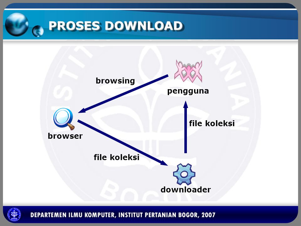 PROSES DOWNLOAD pengguna browser browsing file koleksi downloader