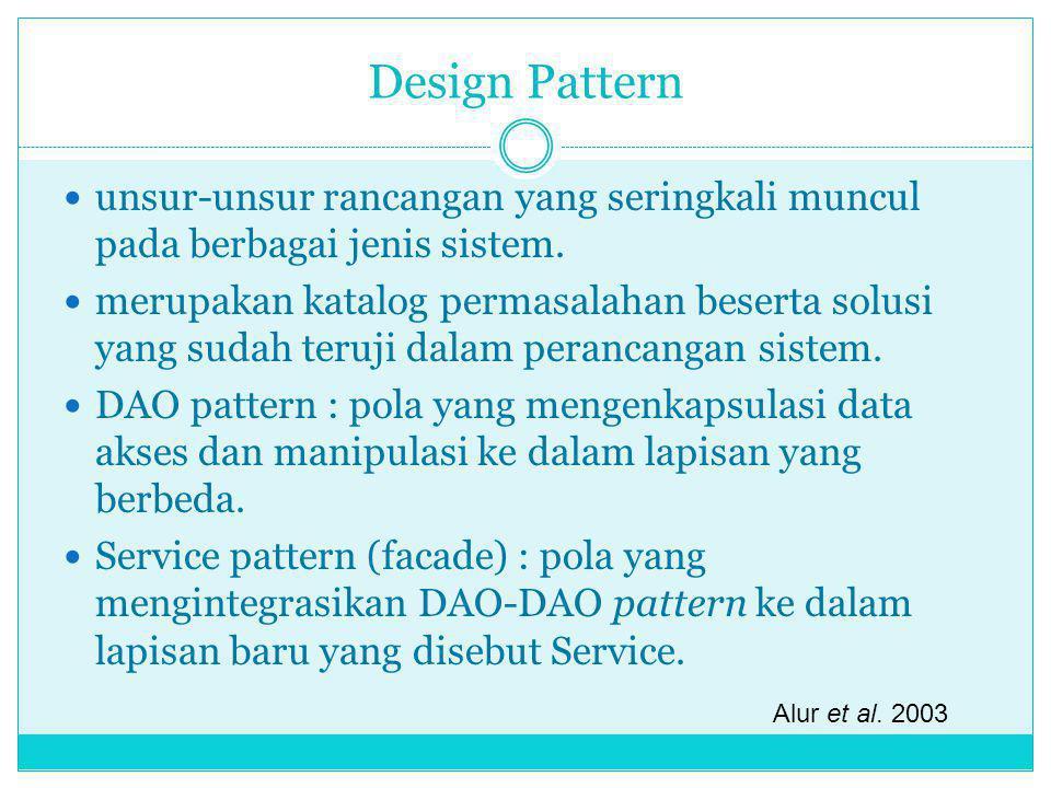 Design Pattern unsur-unsur rancangan yang seringkali muncul pada berbagai jenis sistem. merupakan katalog permasalahan beserta solusi yang sudah teruj