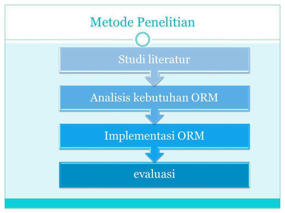 Metode Penelitian evaluasi Implementasi ORM Analisis kebutuhan ORM Studi literatur