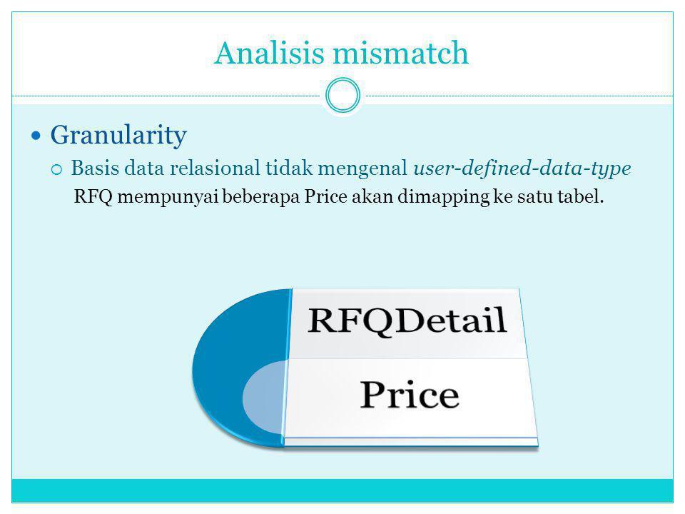 Analisis mismatch Granularity  Basis data relasional tidak mengenal user-defined-data-type RFQ mempunyai beberapa Price akan dimapping ke satu tabel.