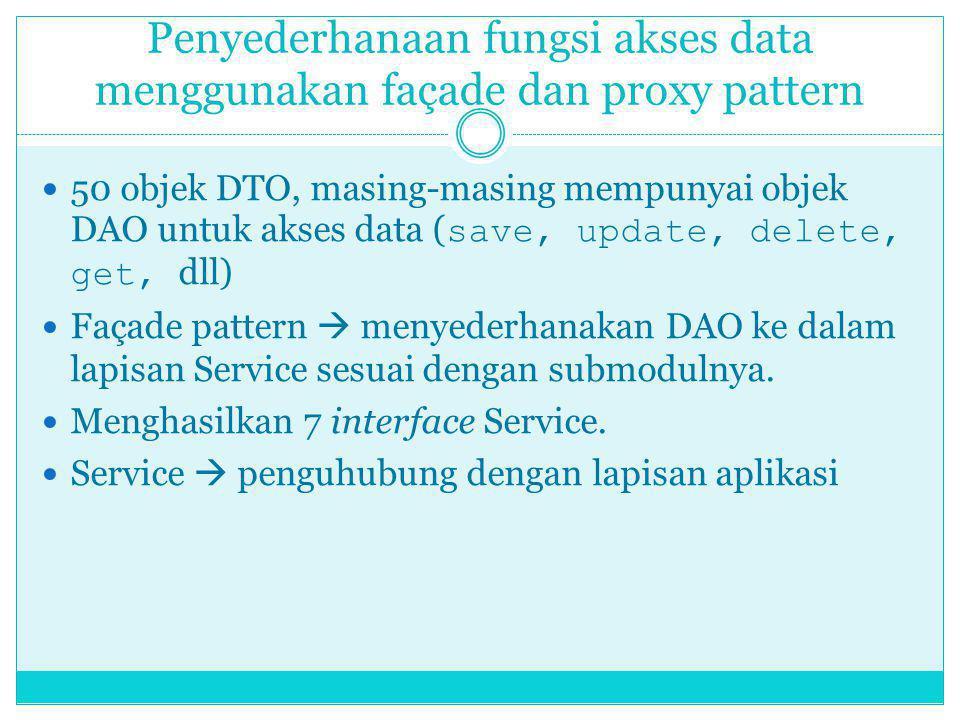 Penyederhanaan fungsi akses data menggunakan façade dan proxy pattern 50 objek DTO, masing-masing mempunyai objek DAO untuk akses data ( save, update,
