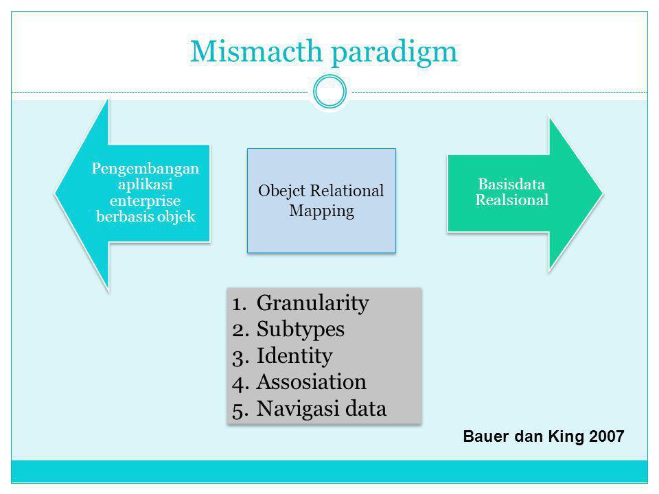 Mismacth paradigm Pengembangan aplikasi enterprise berbasis objek Basisdata Realsional 1.Granularity 2.Subtypes 3.Identity 4.Assosiation 5.Navigasi da