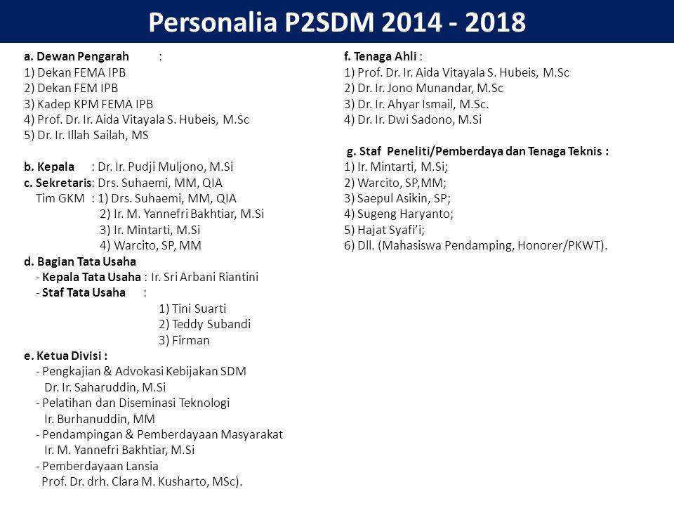 Personalia P2SDM 2014 - 2018 a. Dewan Pengarah: 1) Dekan FEMA IPB 2) Dekan FEM IPB 3) Kadep KPM FEMA IPB 4) Prof. Dr. Ir. Aida Vitayala S. Hubeis, M.S