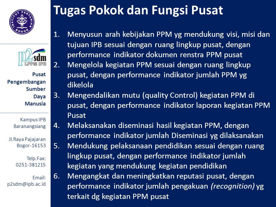 Pusat Pengembangan Sumber Daya Manusia Kampus IPB Baranangsiang Jl.Raya Pajajaran Bogor-16153 Telp.Fax: 0251-381215 Email: p2sdm@ipb.ac.id Tugas Pokok