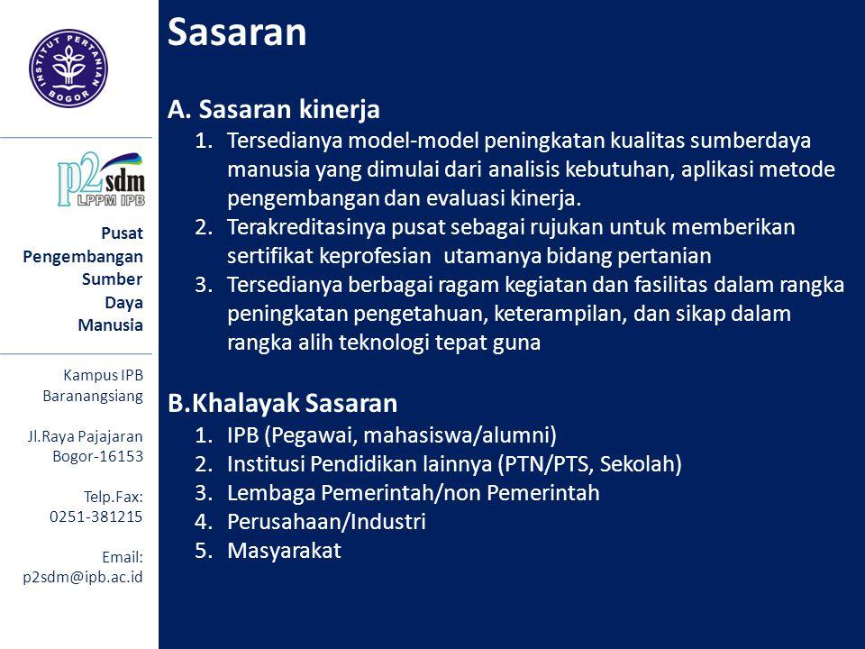Pusat Pengembangan Sumber Daya Manusia Kampus IPB Baranangsiang Jl.Raya Pajajaran Bogor-16153 Telp.Fax: 0251-381215 Email: p2sdm@ipb.ac.id Sasaran A.