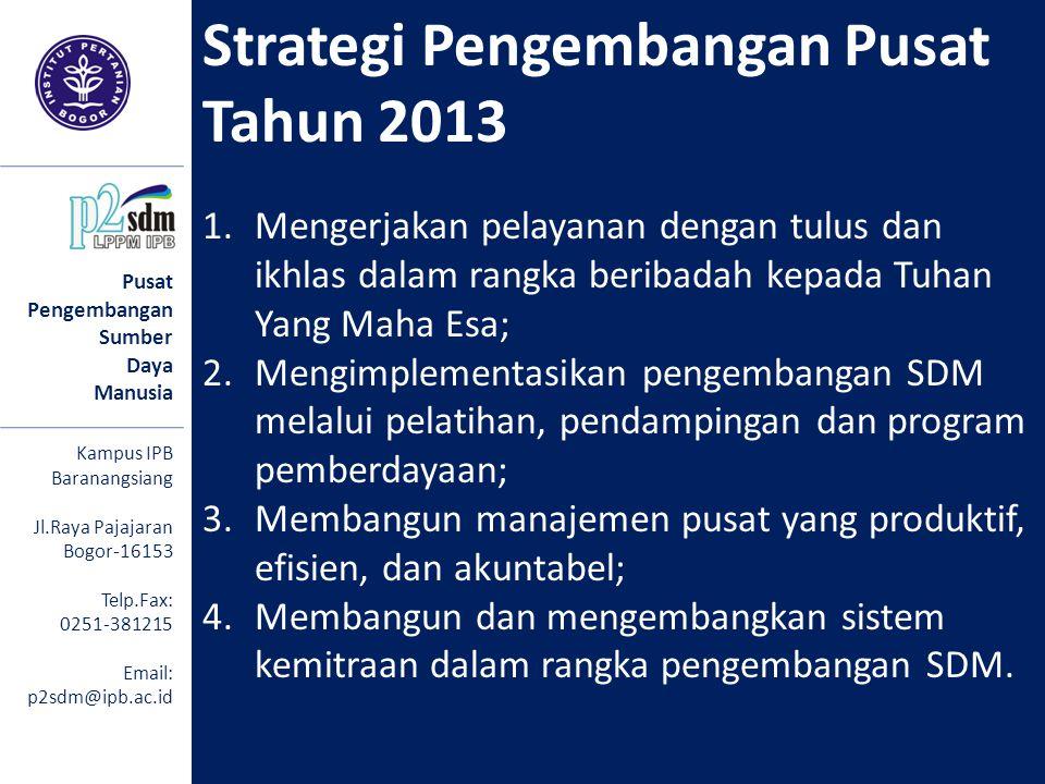 Pusat Pengembangan Sumber Daya Manusia Kampus IPB Baranangsiang Jl.Raya Pajajaran Bogor-16153 Telp.Fax: 0251-381215 Email: p2sdm@ipb.ac.id Strategi Pe
