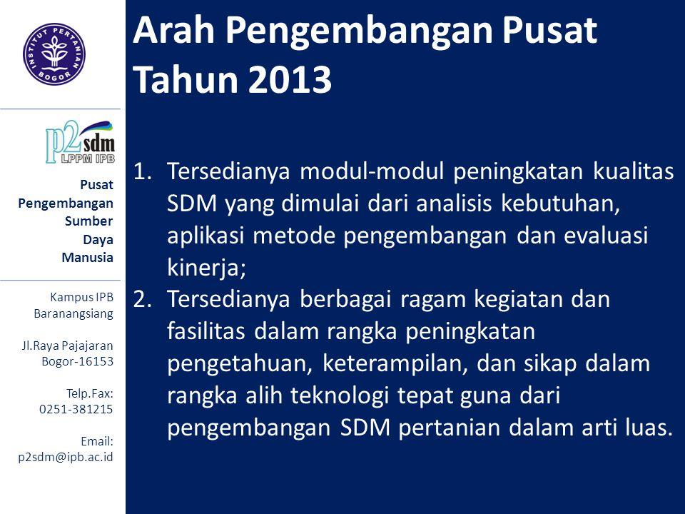 Pusat Pengembangan Sumber Daya Manusia Kampus IPB Baranangsiang Jl.Raya Pajajaran Bogor-16153 Telp.Fax: 0251-381215 Email: p2sdm@ipb.ac.id Arah Pengem
