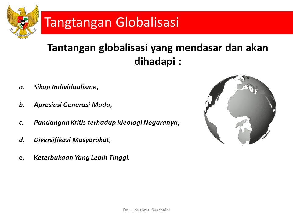 Tantangan globalisasi yang mendasar dan akan dihadapi : Tangtangan Globalisasi a.Sikap Individualisme, b.Apresiasi Generasi Muda, c.Pandangan Kritis terhadap Ideologi Negaranya, d.Diversifikasi Masyarakat, e.Keterbukaan Yang Lebih Tinggi.