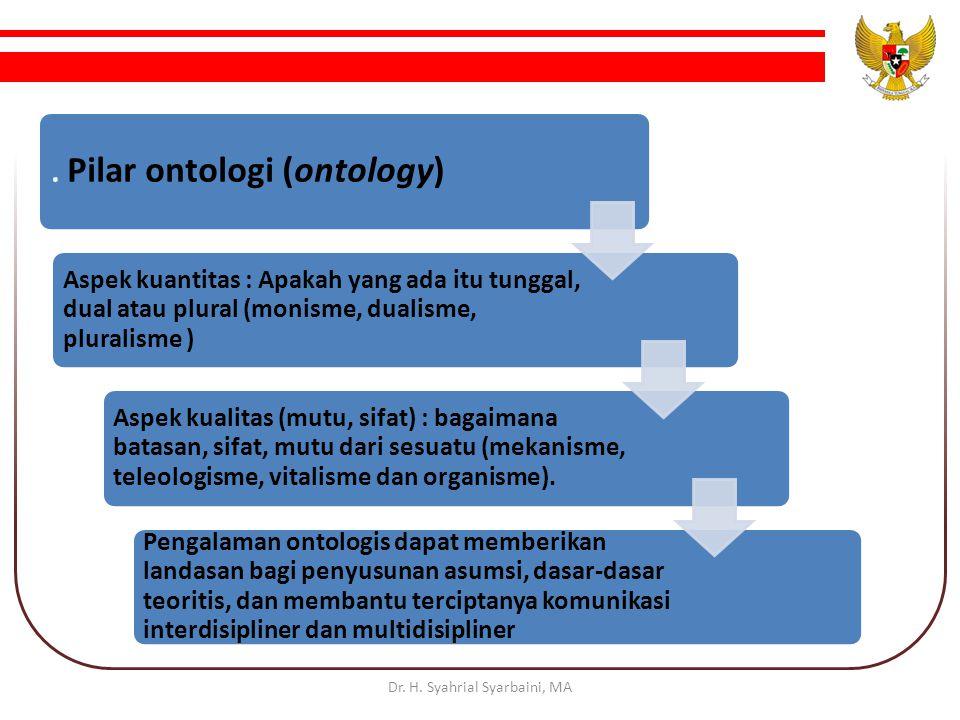 Pilar ontologi (ontology) Aspek kuantitas : Apakah yang ada itu tunggal, dual atau plural (monisme, dualisme, pluralisme ) Aspek kualitas (mutu, sifat) : bagaimana batasan, sifat, mutu dari sesuatu (mekanisme, teleologisme, vitalisme dan organisme).