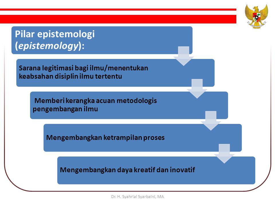 Pilar epistemologi (epistemology): Sarana legitimasi bagi ilmu/menentukan keabsahan disiplin ilmu tertentu Memberi kerangka acuan metodologis pengembangan ilmu Mengembangkan ketrampilan prosesMengembangkan daya kreatif dan inovatif Dr.