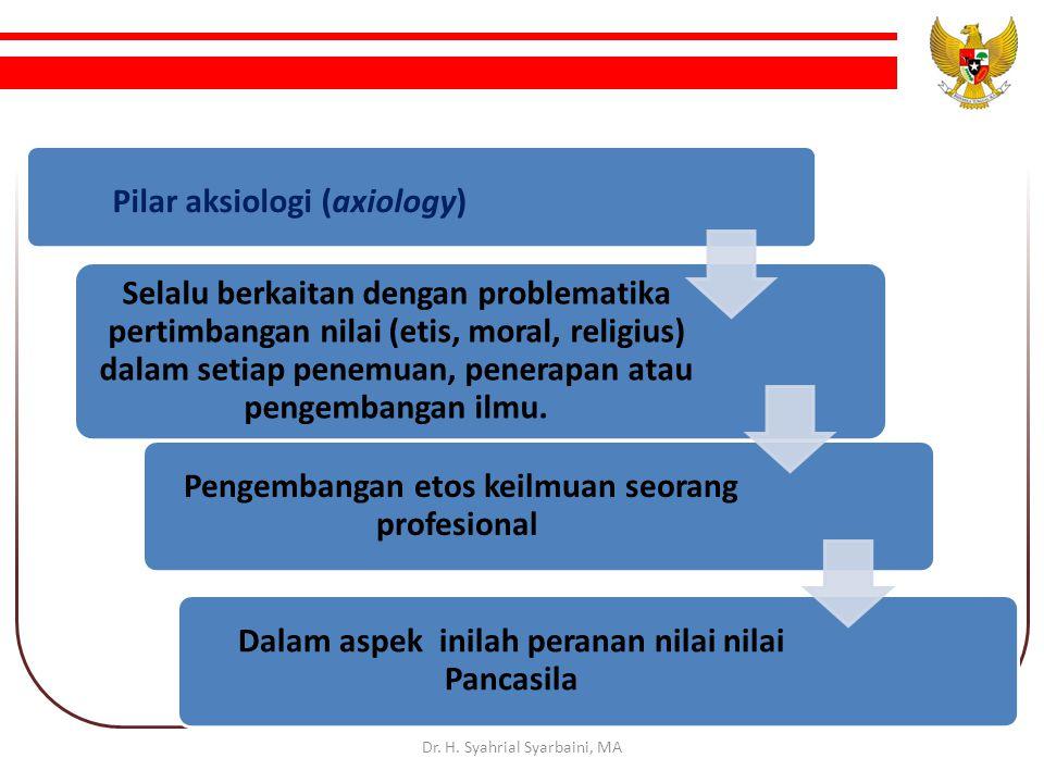 Pilar aksiologi (axiology) Selalu berkaitan dengan problematika pertimbangan nilai (etis, moral, religius) dalam setiap penemuan, penerapan atau pengembangan ilmu.
