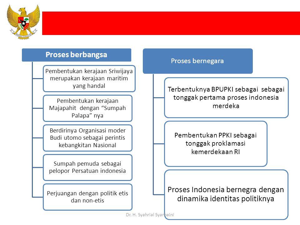Proses berbangsa Pembentukan kerajaan Sriwijaya merupakan kerajaan maritim yang handal Pembentukan kerajaan Majapahit dengan Sumpah Palapa nya Berdirinya Organisasi moder Budi utomo sebagai perintis kebangkitan Nasional Sumpah pemuda sebagai pelopor Persatuan indonesia Perjuangan dengan politik etis dan non-etis Proses bernegara Terbentuknya BPUPKI sebagai sebagai tonggak pertama proses indonesia merdeka Pembentukan PPKI sebagai tonggak proklamasi kemerdekaan RI Proses Indonesia bernegra dengan dinamika identitas politiknya Dr.