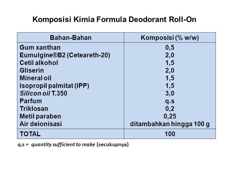 Komposisi Kimia Formula Deodorant Roll-On Bahan-BahanKomposisi (% w/w) Gum xanthan Eumulgine®B2 (Ceteareth-20) Cetil alkohol Gliserin Mineral oil Isop