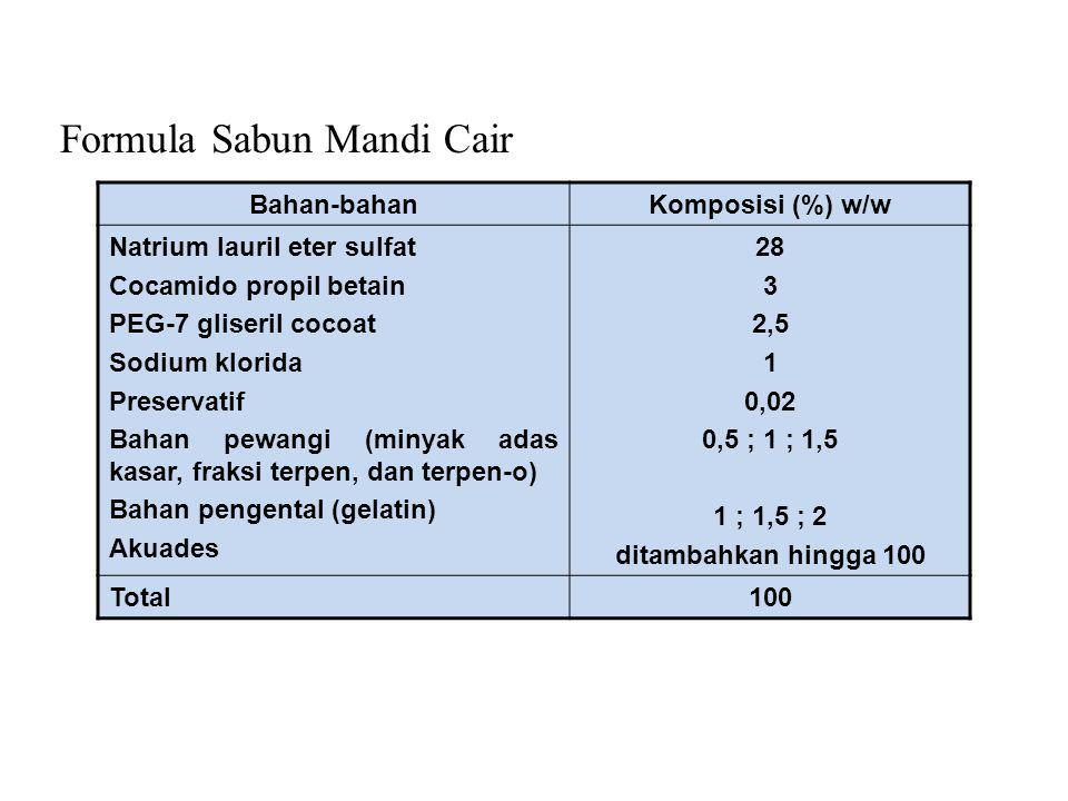 Bahan-bahanKomposisi (%) w/w Natrium lauril eter sulfat Cocamido propil betain PEG-7 gliseril cocoat Sodium klorida Preservatif Bahan pewangi (minyak