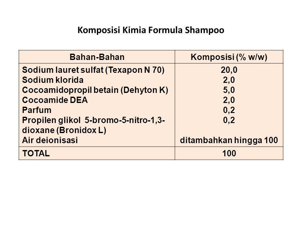 Komposisi Kimia Formula Shampoo Bahan-BahanKomposisi (% w/w) Sodium lauret sulfat (Texapon N 70) Sodium klorida Cocoamidopropil betain (Dehyton K) Coc