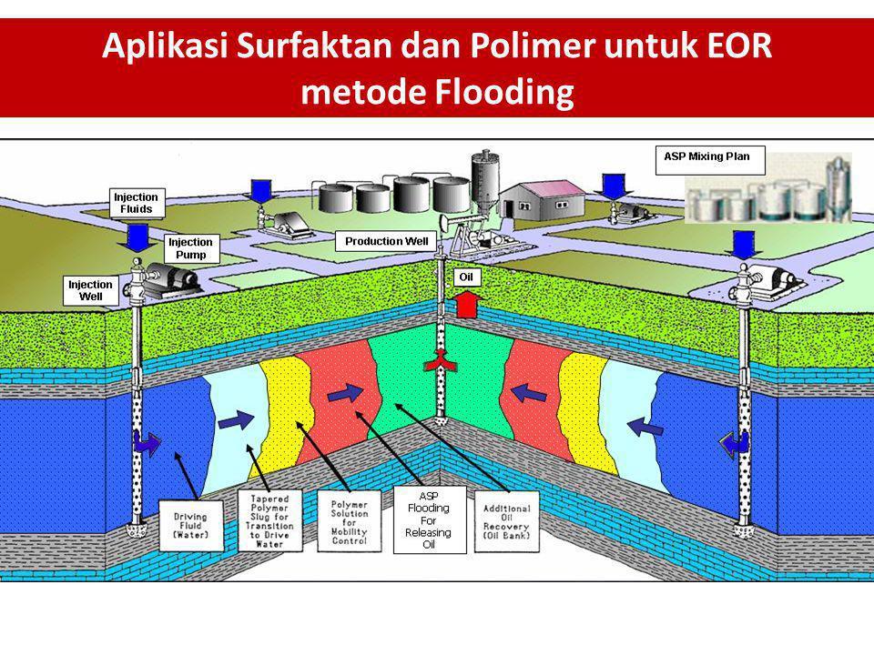Aplikasi Surfaktan dan Polimer untuk EOR metode Flooding
