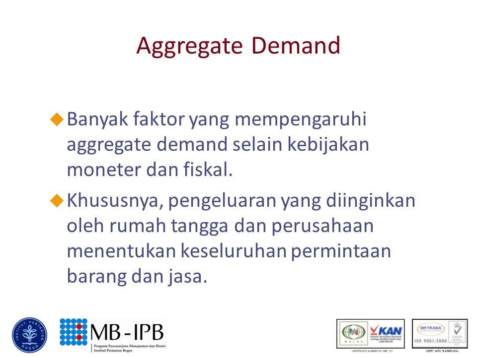 Aggregate Demand u Banyak faktor yang mempengaruhi aggregate demand selain kebijakan moneter dan fiskal.