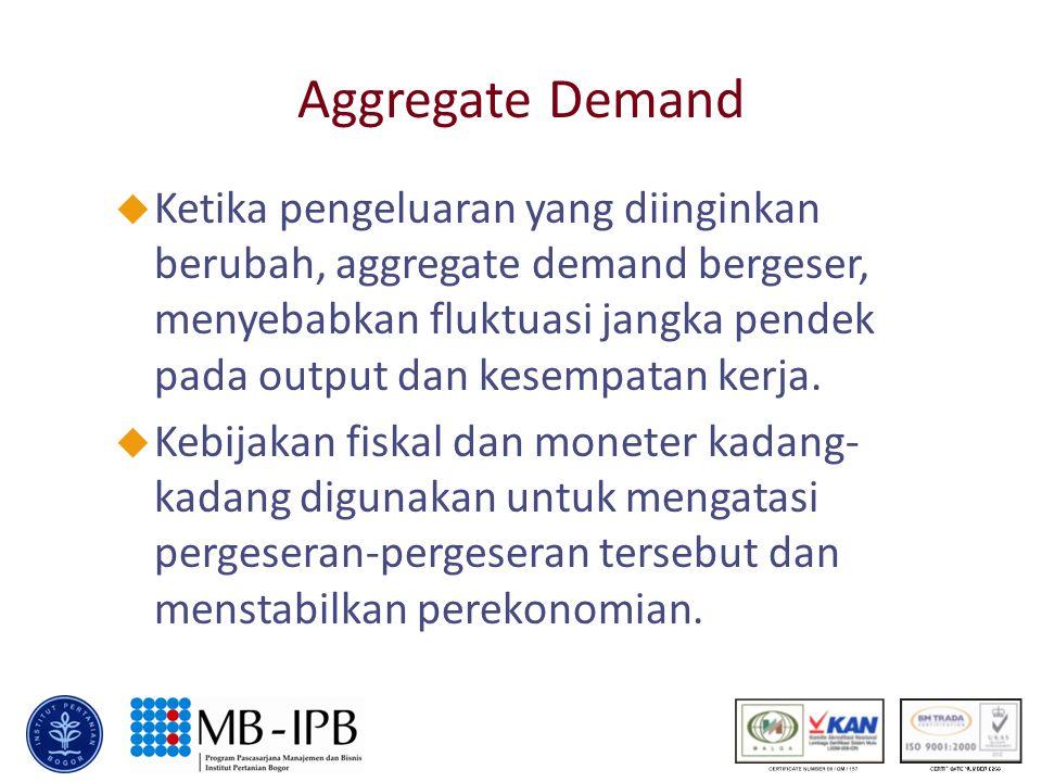 Aggregate Demand u Ketika pengeluaran yang diinginkan berubah, aggregate demand bergeser, menyebabkan fluktuasi jangka pendek pada output dan kesempatan kerja.