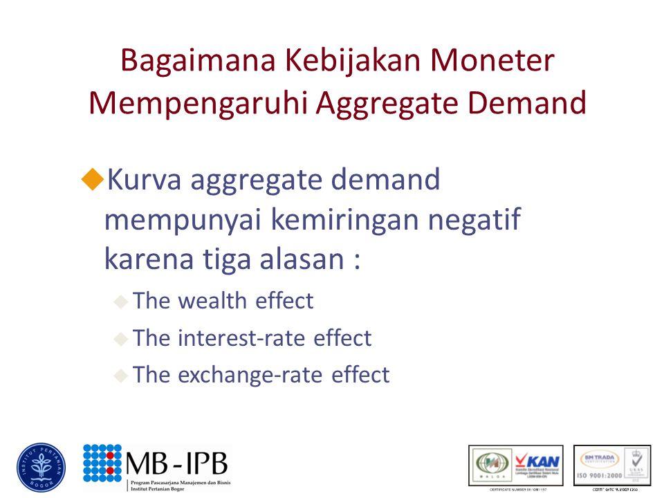 Bagaimana Kebijakan Moneter Mempengaruhi Aggregate Demand u Kurva aggregate demand mempunyai kemiringan negatif karena tiga alasan :  The wealth effect  The interest-rate effect u The exchange-rate effect