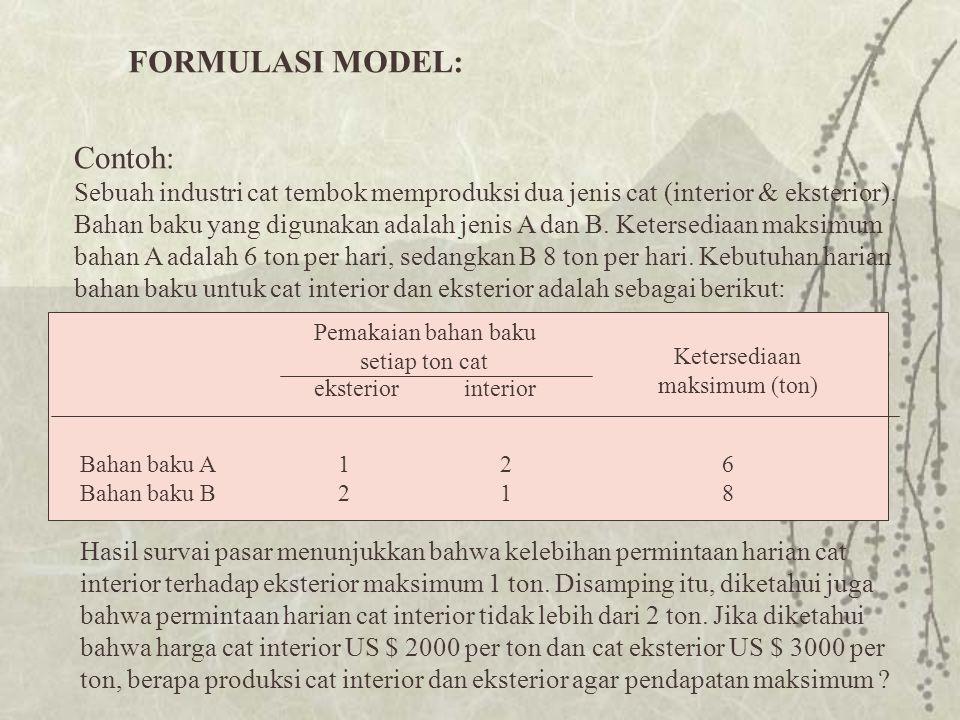 FORMULASI MODEL: Contoh: Sebuah industri cat tembok memproduksi dua jenis cat (interior & eksterior). Bahan baku yang digunakan adalah jenis A dan B.
