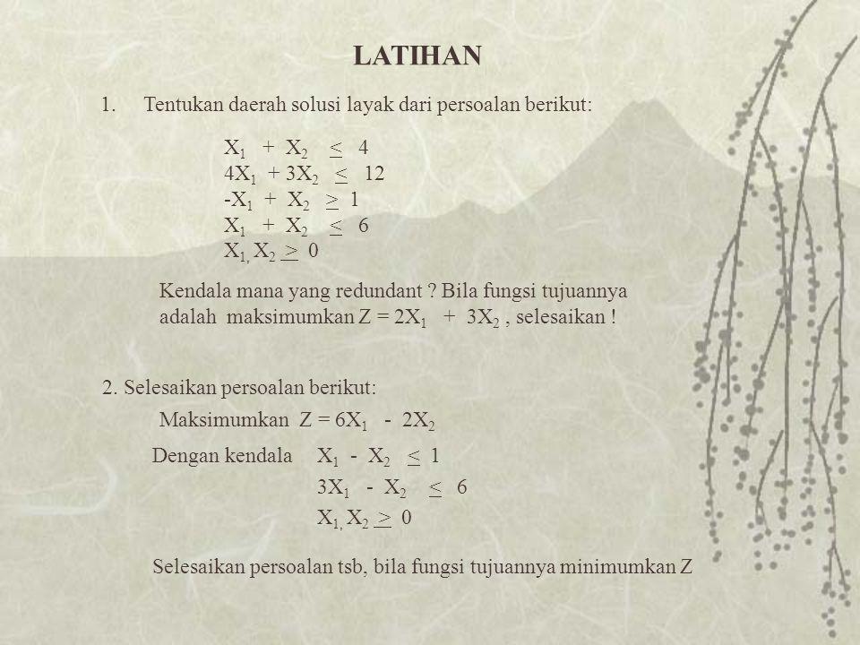 LATIHAN 1.Tentukan daerah solusi layak dari persoalan berikut: X 1 + X 2 < 4 4X 1 + 3X 2 < 12 -X 1 + X 2 > 1 X 1 + X 2 < 6 X 1, X 2 > 0 Kendala mana y