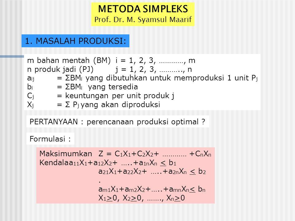 METODA SIMPLEKS Prof. Dr. M. Syamsul Maarif 1. MASALAH PRODUKSI: m bahan mentah (BM)i = 1, 2, 3, …………, m n produk jadi (PJ)j = 1, 2, 3, ……….., n a ij