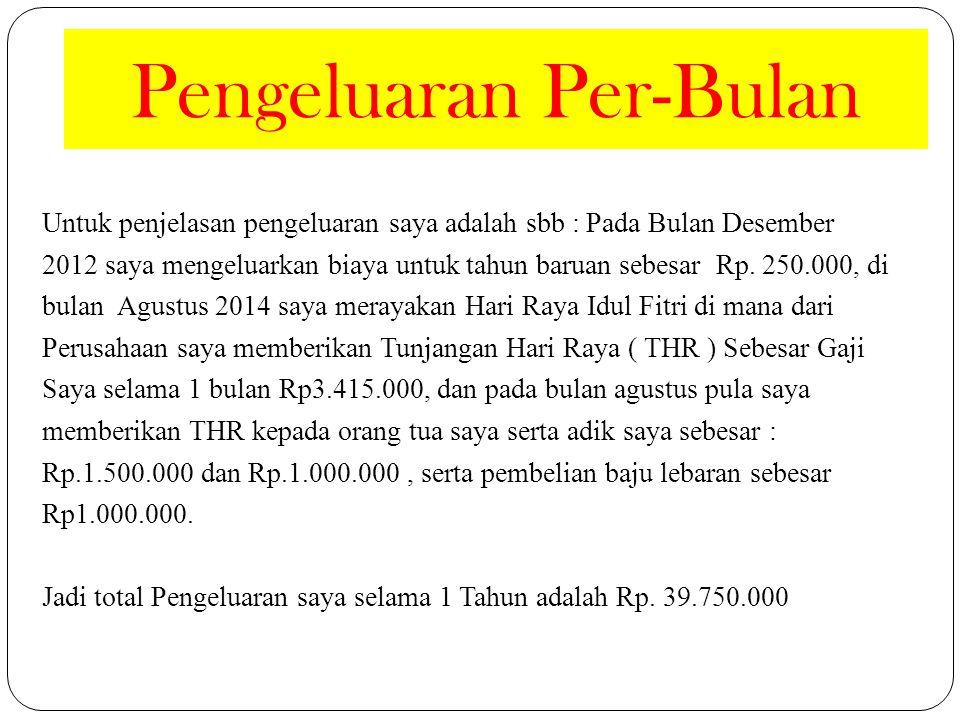 Pengeluaran Per-Bulan Untuk penjelasan pengeluaran saya adalah sbb : Pada Bulan Desember 2012 saya mengeluarkan biaya untuk tahun baruan sebesar Rp.