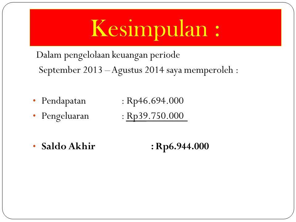 Kesimpulan : Dalam pengelolaan keuangan periode September 2013 – Agustus 2014 saya memperoleh : Pendapatan : Rp46.694.000 Pengeluaran : Rp39.750.000 Saldo Akhir: Rp6.944.000