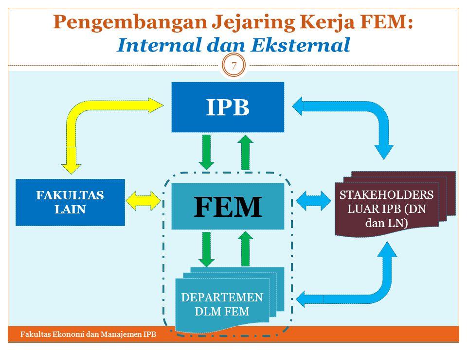 Pengembangan Jejaring Kerja FEM: Internal dan Eksternal Fakultas Ekonomi dan Manajemen IPB DEPARTEMEN DLM FEM FAKULTAS LAIN IPB FEM STAKEHOLDERS LUAR IPB (DN dan LN) 7