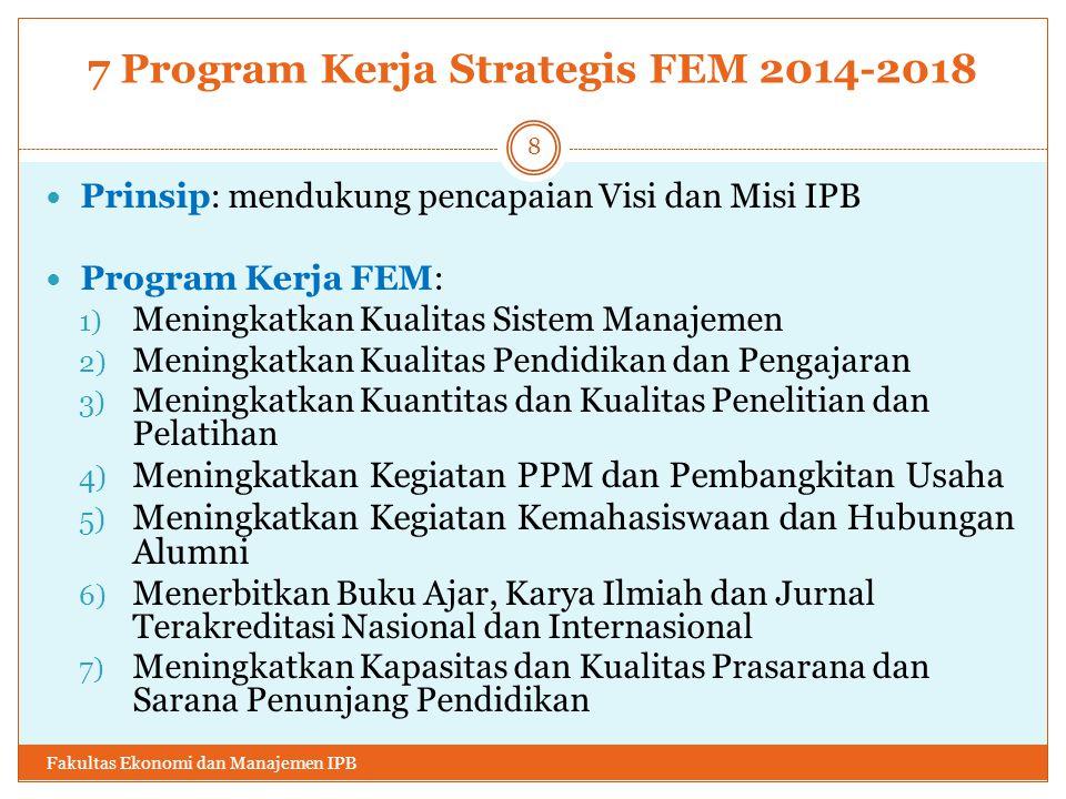 Terima Kasih 19 Fakultas Ekonomi dan Manajemen IPB