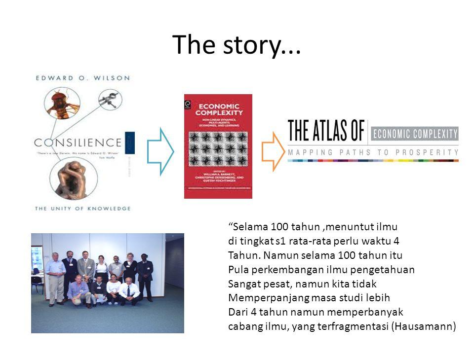 """The story... """"Selama 100 tahun,menuntut ilmu di tingkat s1 rata-rata perlu waktu 4 Tahun. Namun selama 100 tahun itu Pula perkembangan ilmu pengetahua"""