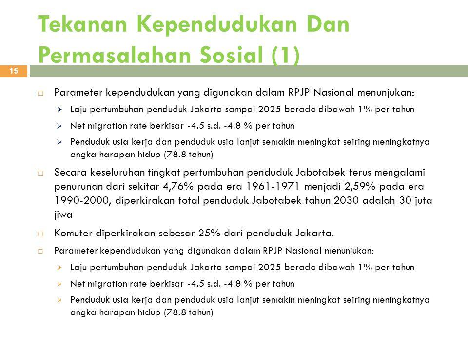 Tekanan Kependudukan Dan Permasalahan Sosial (1) 15  Parameter kependudukan yang digunakan dalam RPJP Nasional menunjukan:  Laju pertumbuhan pendudu