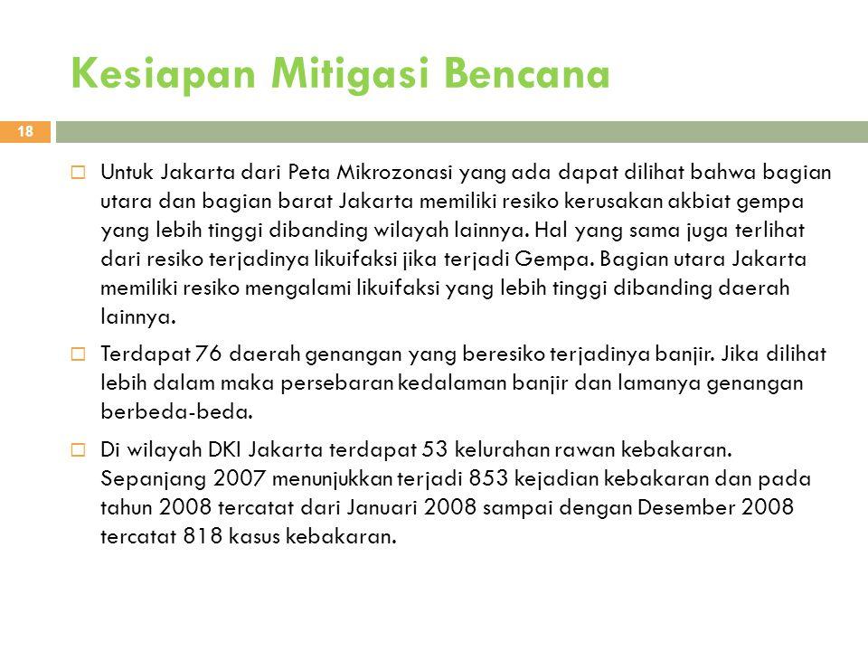 Kesiapan Mitigasi Bencana 18  Untuk Jakarta dari Peta Mikrozonasi yang ada dapat dilihat bahwa bagian utara dan bagian barat Jakarta memiliki resiko