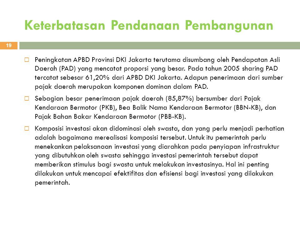 Keterbatasan Pendanaan Pembangunan 19  Peningkatan APBD Provinsi DKI Jakarta terutama disumbang oleh Pendapatan Asli Daerah (PAD) yang mencatat propo
