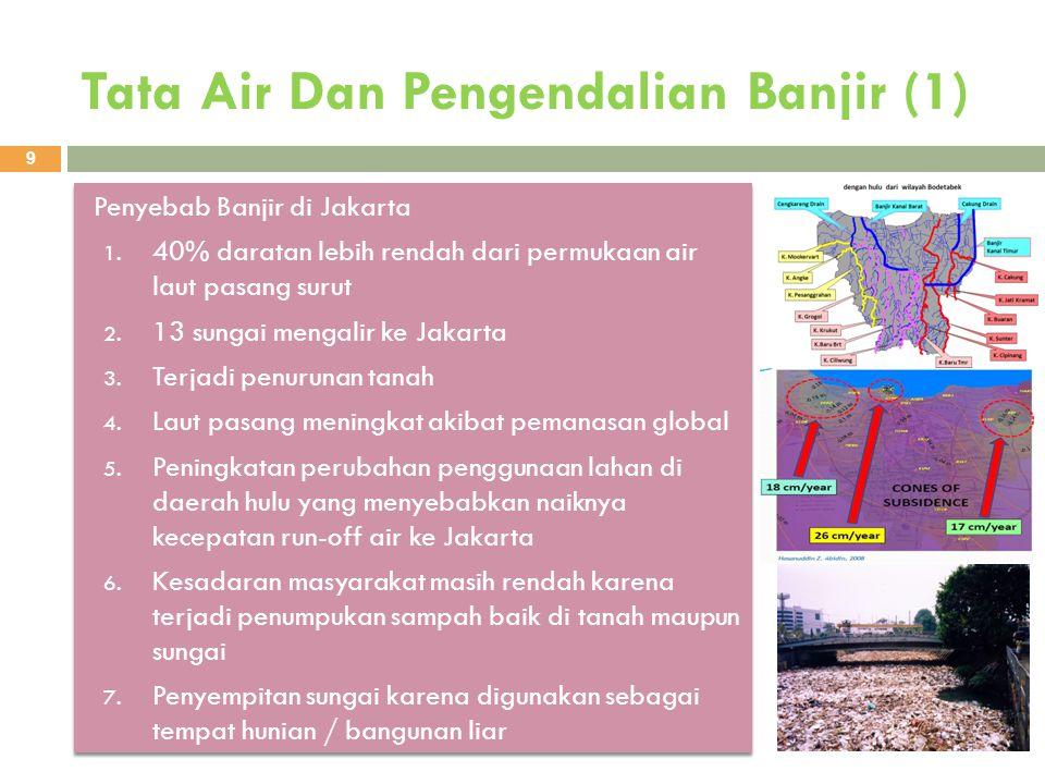 Tata Air Dan Pengendalian Banjir (2) 10 Konsep Penanganan Banjir  Pembangunan kolam retensi  Pengembangan sistem polder  Pemakaian kembali dan pengembalian fungsi reservoir dan dam  Pembangunan 4 kanal utama (kanal timur, kanal barat, cengkareng drain I dan II  Pengerukan sungai dan waduk  Pembagunan sistem polder di utara Jakarta dimana tanahnya lebih rendah dari permukaan air laut  Pembangunan dinding penahan arus laut diantara pulau- pulau reklamasi sampai kedalaman 8 meter