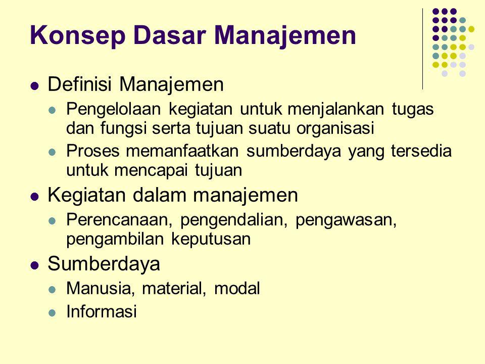 Konsep Dasar Manajemen Definisi Manajemen Pengelolaan kegiatan untuk menjalankan tugas dan fungsi serta tujuan suatu organisasi Proses memanfaatkan su