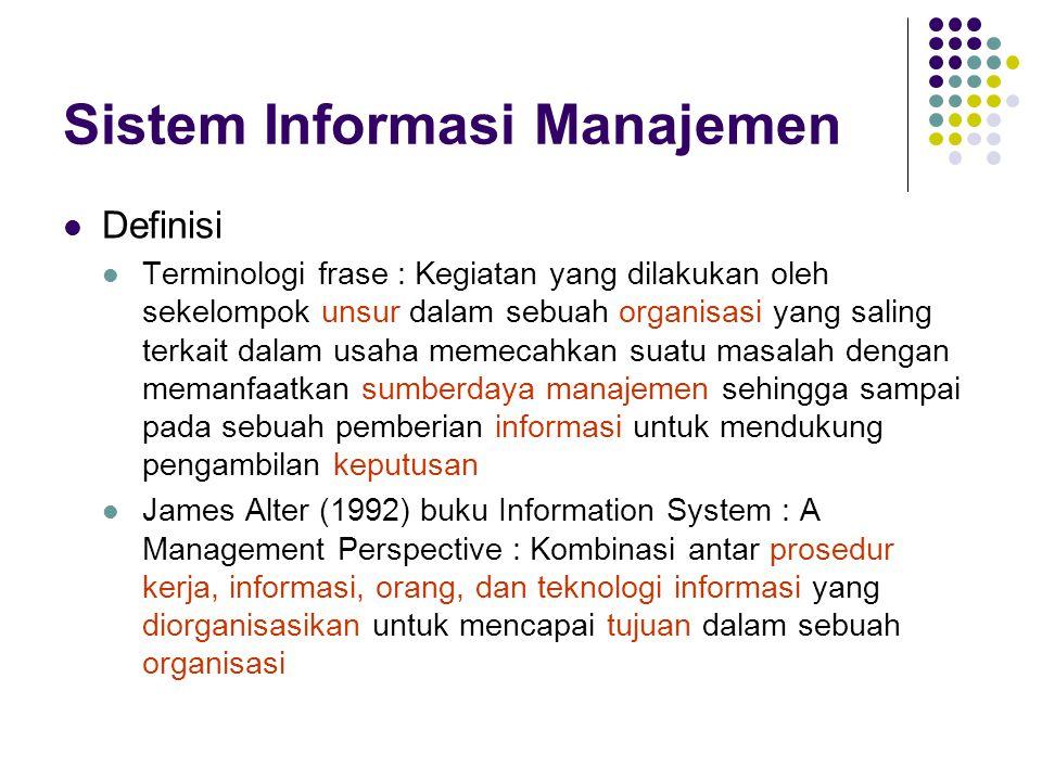 Sistem Informasi Manajemen Definisi Terminologi frase : Kegiatan yang dilakukan oleh sekelompok unsur dalam sebuah organisasi yang saling terkait dala
