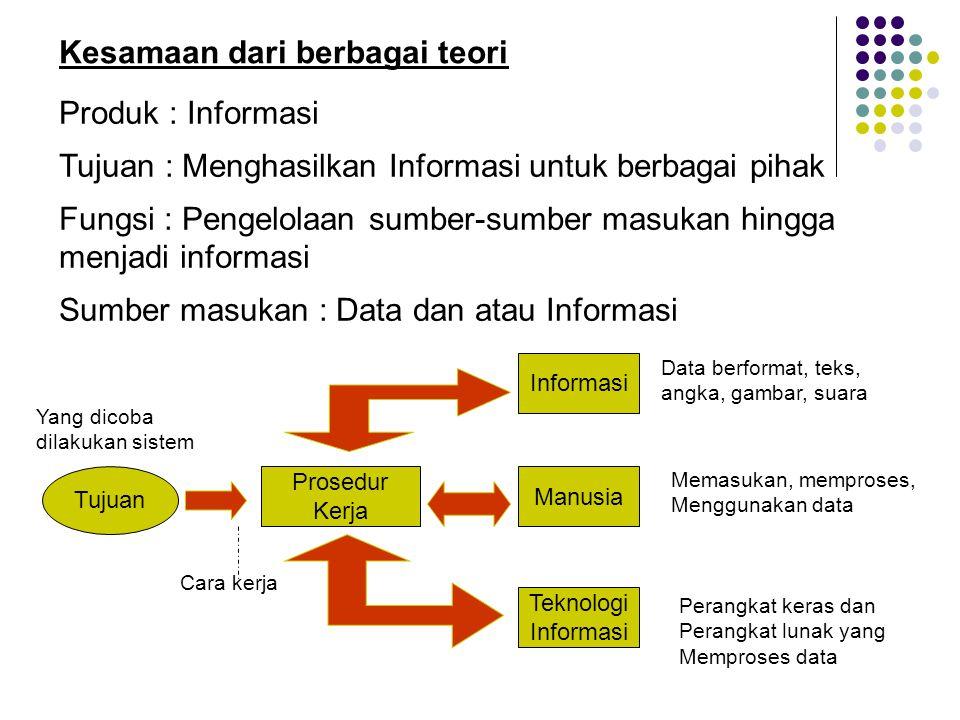 Kesamaan dari berbagai teori Produk : Informasi Tujuan : Menghasilkan Informasi untuk berbagai pihak Fungsi : Pengelolaan sumber-sumber masukan hingga
