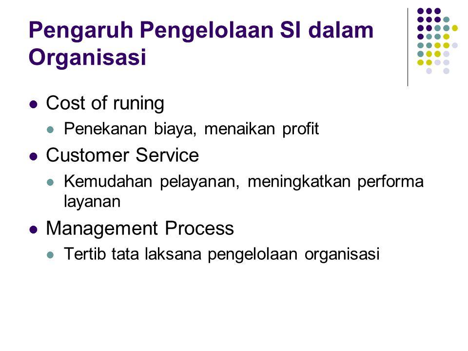 Pengaruh Pengelolaan SI dalam Organisasi Cost of runing Penekanan biaya, menaikan profit Customer Service Kemudahan pelayanan, meningkatkan performa l