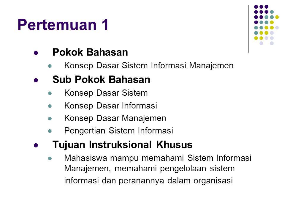 Pertemuan 1 Pokok Bahasan Konsep Dasar Sistem Informasi Manajemen Sub Pokok Bahasan Konsep Dasar Sistem Konsep Dasar Informasi Konsep Dasar Manajemen