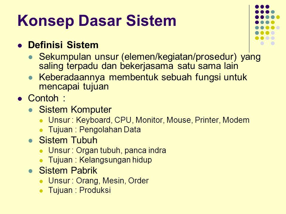 Konsep Dasar Sistem Definisi Sistem Sekumpulan unsur (elemen/kegiatan/prosedur) yang saling terpadu dan bekerjasama satu sama lain Keberadaannya membe