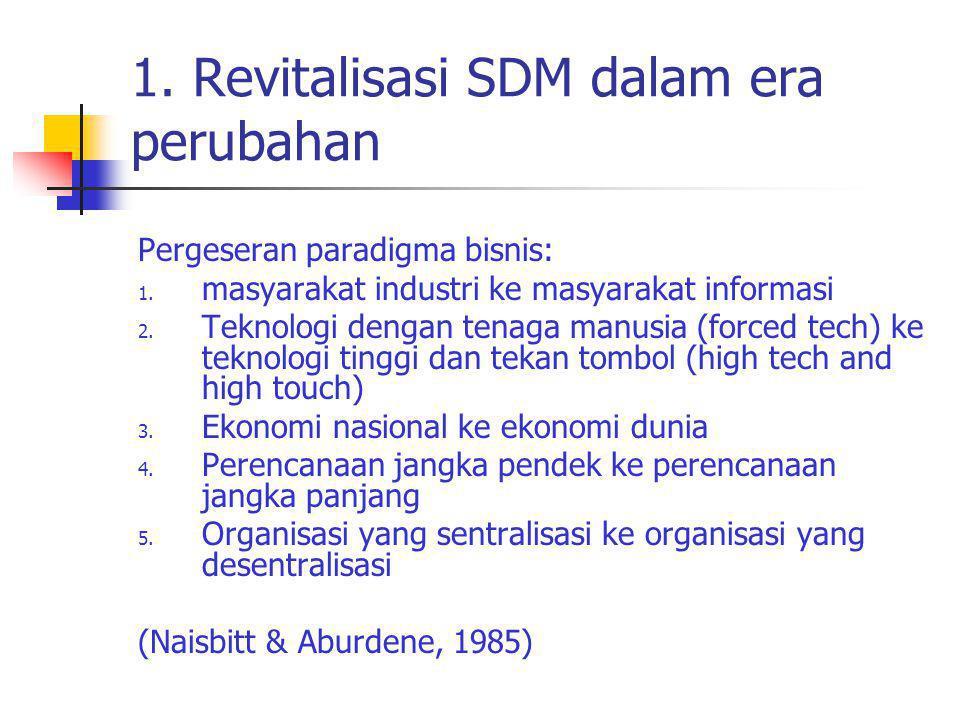 1. Revitalisasi SDM dalam era perubahan Pergeseran paradigma bisnis: 1. masyarakat industri ke masyarakat informasi 2. Teknologi dengan tenaga manusia