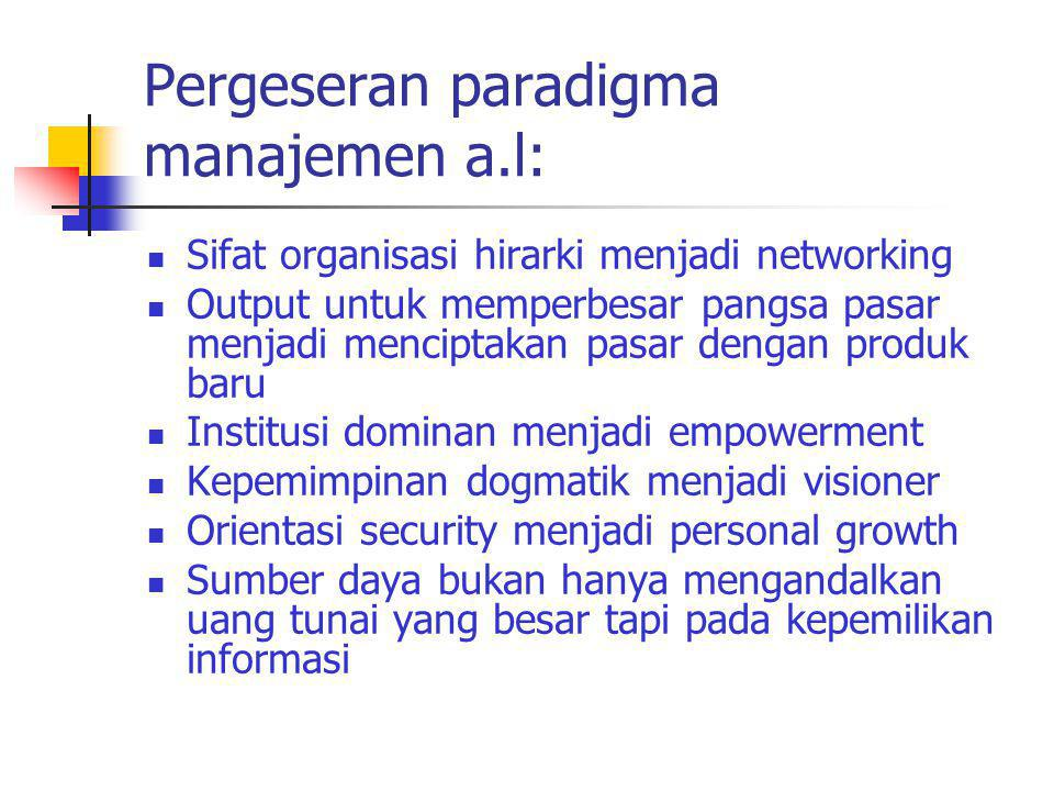 Pergeseran paradigma manajemen a.l: Sifat organisasi hirarki menjadi networking Output untuk memperbesar pangsa pasar menjadi menciptakan pasar dengan