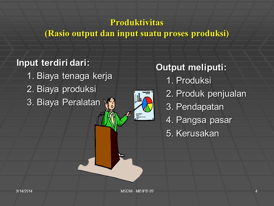 9/14/2014MSDM - MB IPB 094 Produktivitas (Rasio output dan input suatu proses produksi) Input terdiri dari: 1.