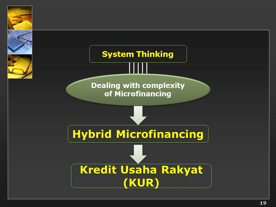 System Thinking Dealing with complexity of Microfinancing Hybrid Microfinancing 19 Kredit Usaha Rakyat (KUR)
