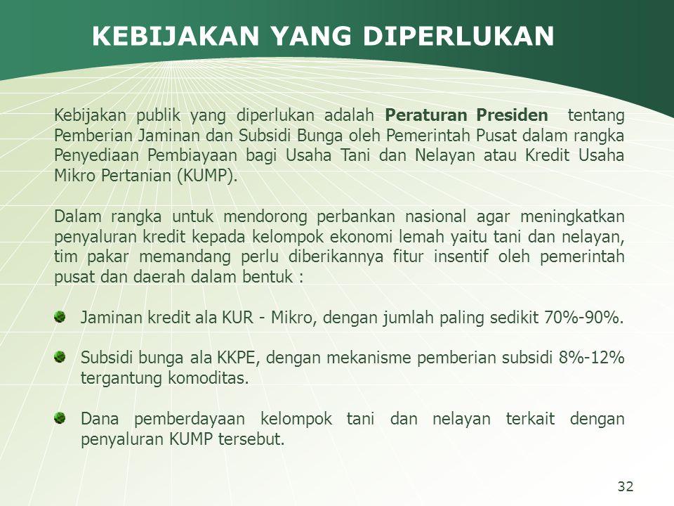 Kebijakan publik yang diperlukan adalah Peraturan Presiden tentang Pemberian Jaminan dan Subsidi Bunga oleh Pemerintah Pusat dalam rangka Penyediaan P