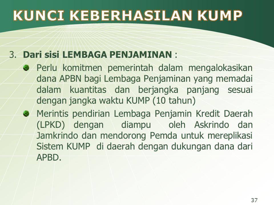 3.Dari sisi LEMBAGA PENJAMINAN : Perlu komitmen pemerintah dalam mengalokasikan dana APBN bagi Lembaga Penjaminan yang memadai dalam kuantitas dan ber